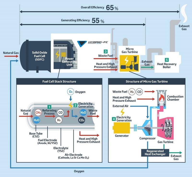 Toyota_hibrid_energiafejleszto_rendszer