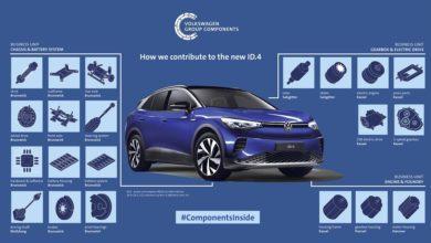 Photo of A Volkswagen Group Components alapvető alkatrészeket szállít a Volkswagen ID.4-hez