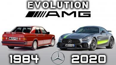Photo of MERCEDES-AMG – Evolution (1984~2020)