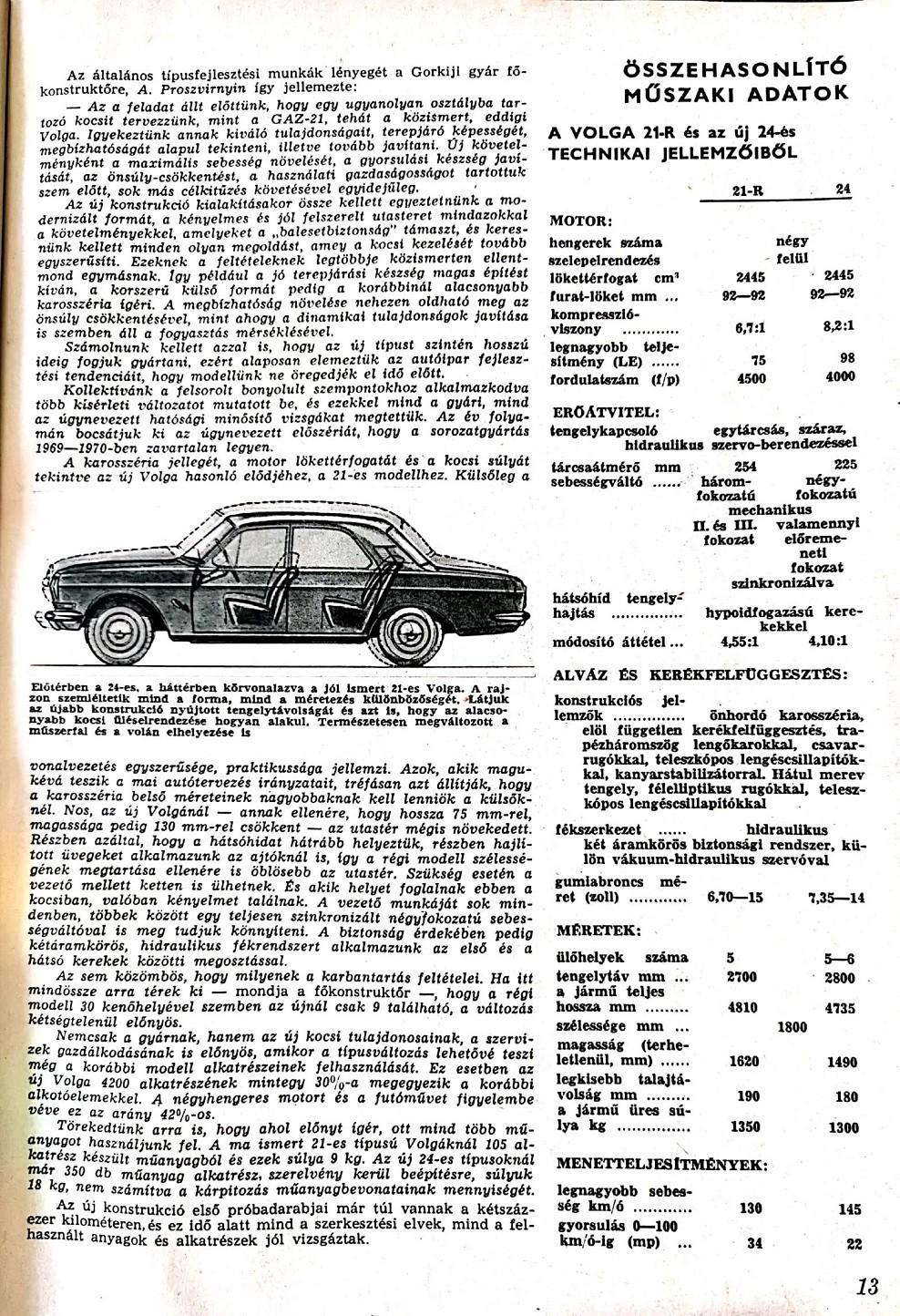 Volga-M24_2