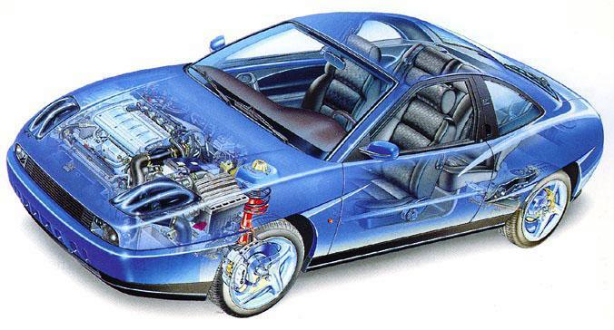 Photo of Fiat Coupe legenda