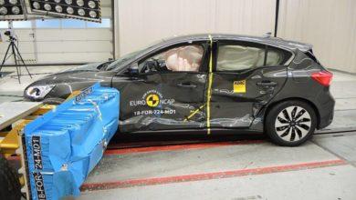 Photo of Ford Focus: a biztonság, és ami mögötte van