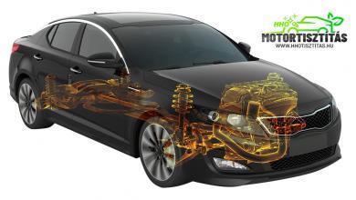 Photo of HHOmotortisztítás- mert az autómra vigyázok!
